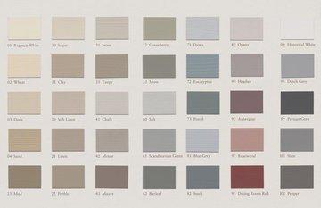 Kleurenkaarten